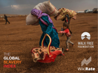 Global Slavery Index 2018: WikiRate contribution to 12 Country Studies+image